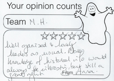 Guest Feedback September 2019 St Mary in the Castle