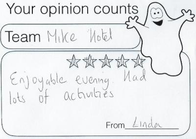 Guest feedback 2020