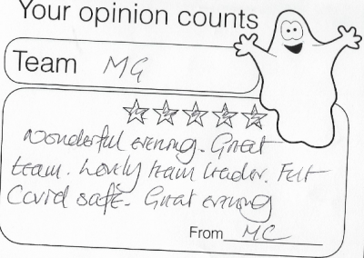 Guest feedback from Field Place 2020